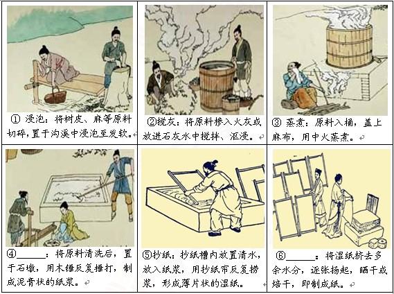 现代造纸和古代造纸工艺流程